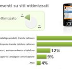 mobile_2010